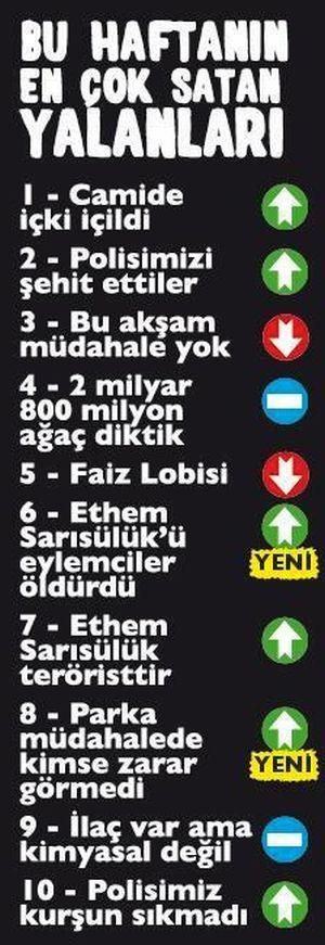 Çok satan 'Gezi' yalanları
