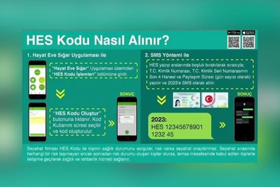 İstanbul Valiliği kamu kurumlarına girişte HES kodu şartı getirdi