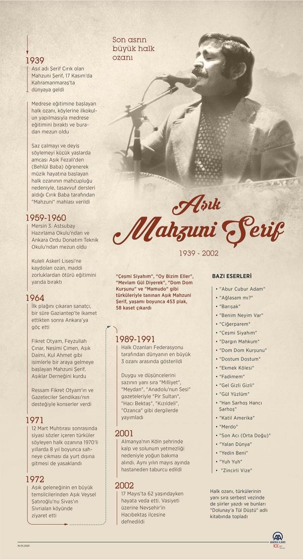 Mahzuni Şerif