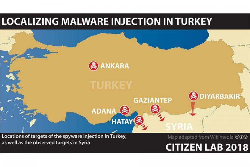 'Türk Telekom kullanıcıları casus yazılımlara yönlendiriyor'