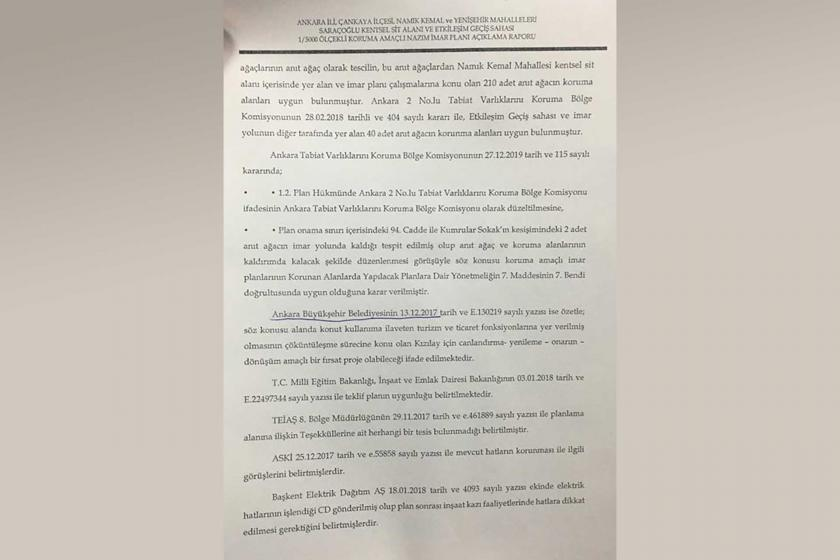Saraçoğlu Mahallesi'ne ilişkin plan değişikliğine dair belge
