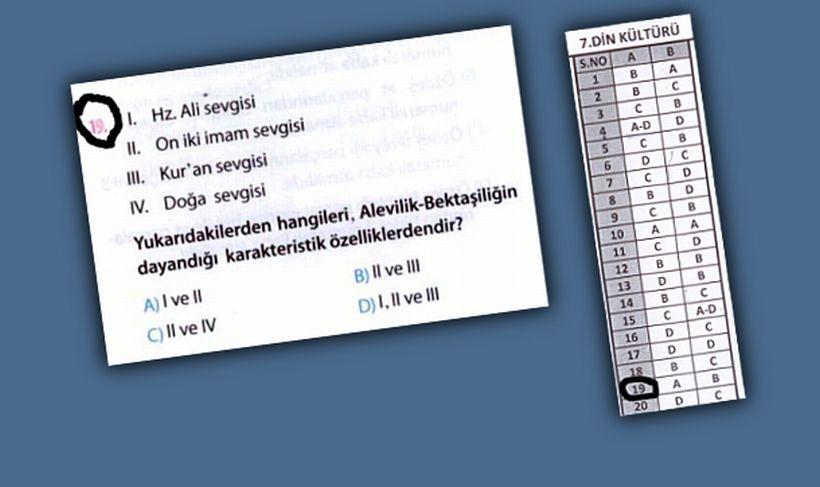 MEB sınavında 'saçma' Alevilik sorusu