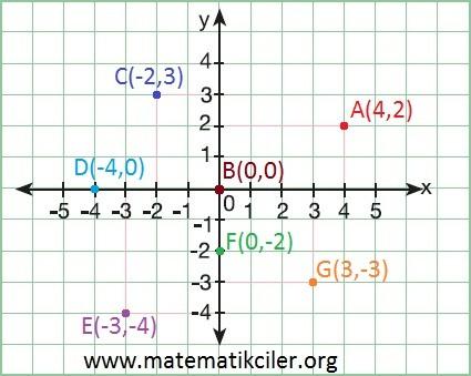 Matematikte FETÖ ayarı: 'F noktasından G noktasına' yasak
