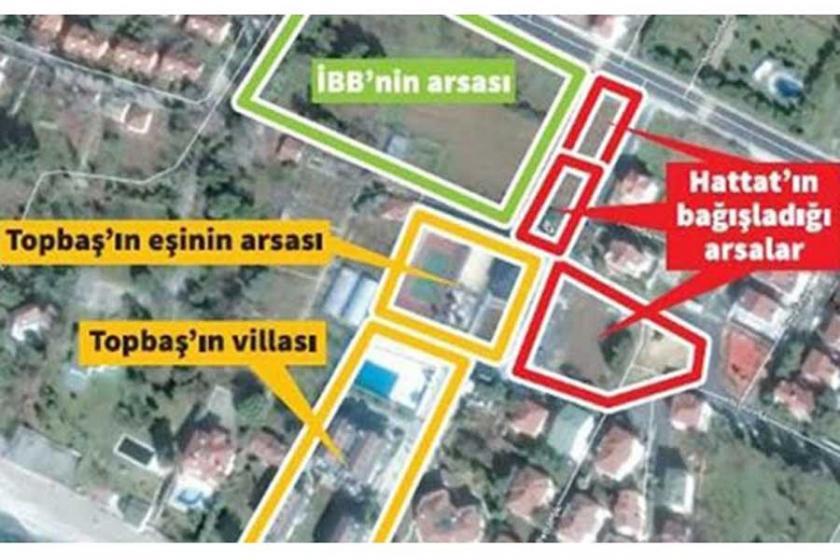 İBB ve Hattat Holding arasında skandal mektup