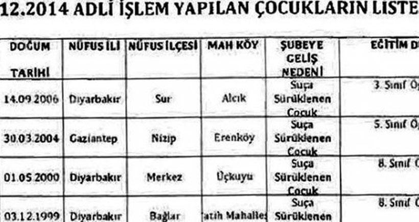Diyarbakır'da fişlenen çocuklara psikolojik destek verilecek