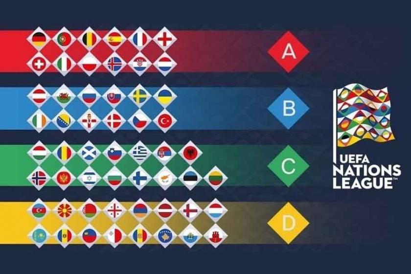 UEFA Uluslar Ligi'nde gruplar belli oldu