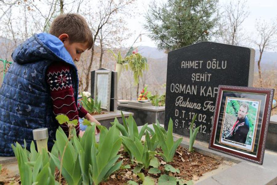 Osman Kaplan