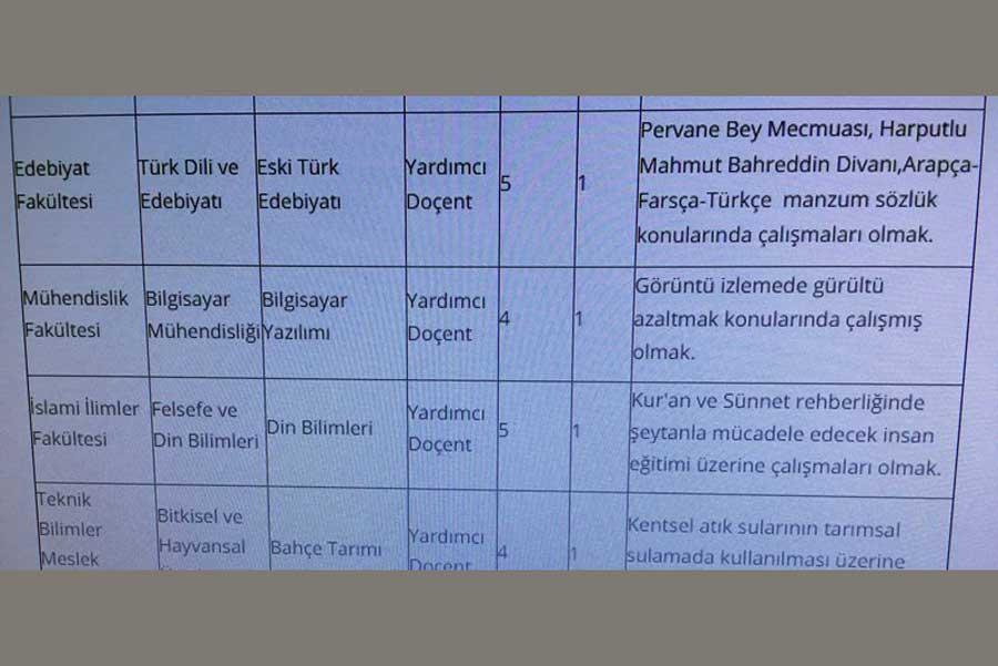 Karamanoğlu Mehmet Bey Üniversitesi