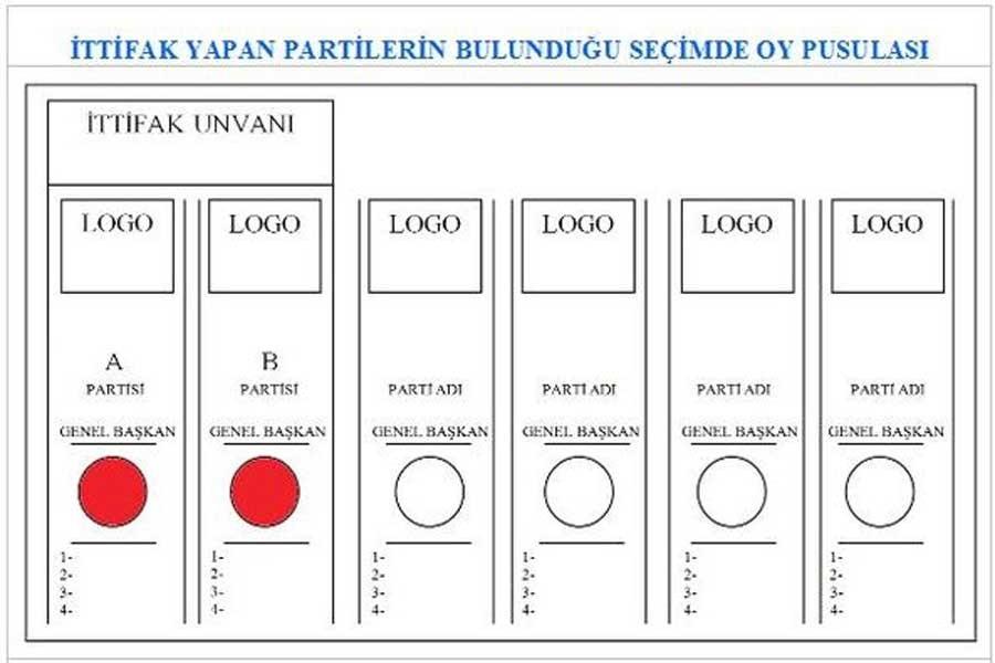 AKP-MHP İTTİFAK TEKLİFİ MECLİSTE