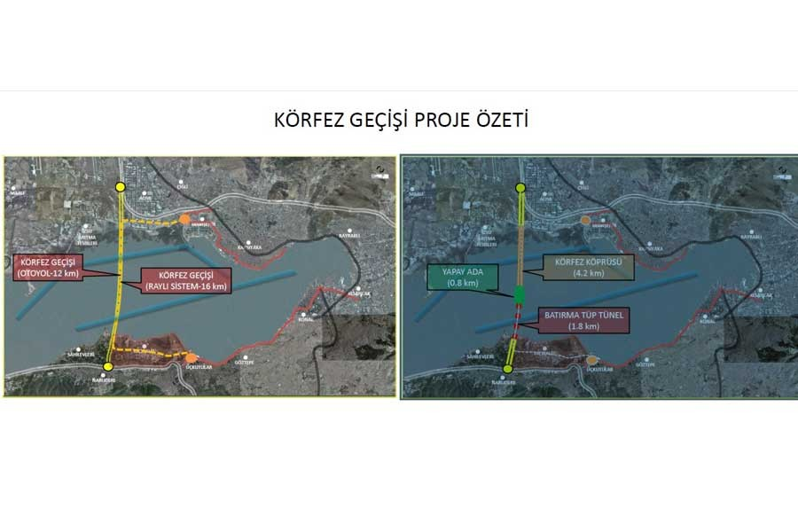 İzmir Körfezi