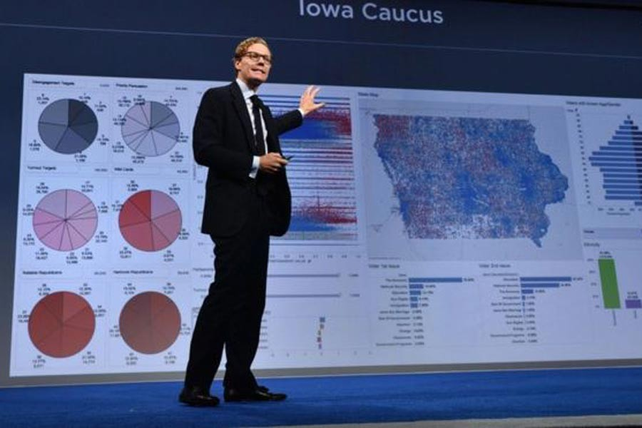 CAMBRIDGE ANALYTICA SKANDALI