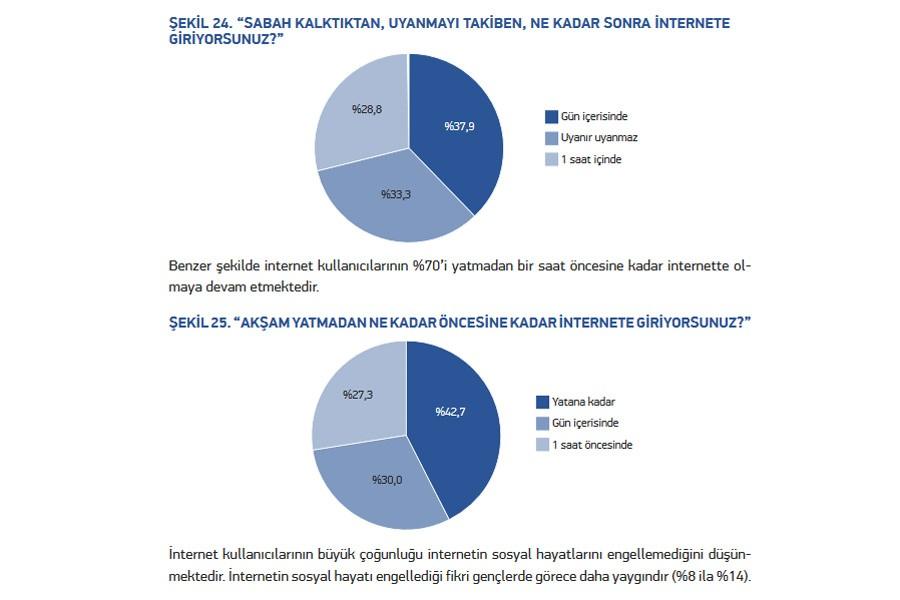 Türkiye'de Yeni Medya Eğilimleri Araştırması