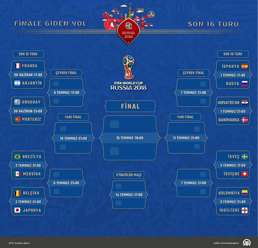 2018 Rusya Dünya Kupası son 16 eşleşmeleri