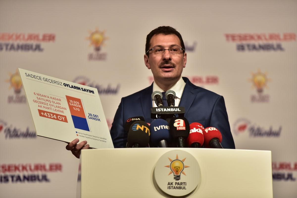 AKP'li Ali İhsan Yavuz'dan İmamoğlu'nun kazanması sonrası ilk açıklama