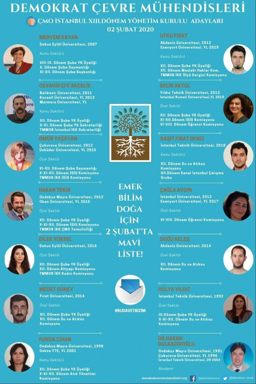 Çevre Mühendisleri Odası (ÇMO) İstanbul Şubesi kongresinde seçime mavi liste ile giden Demokrat Çevre Mühendisleri adayları