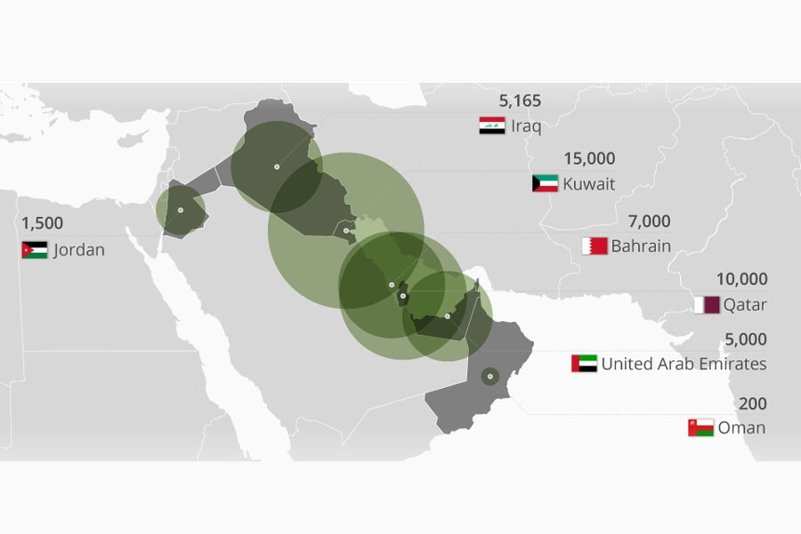 Map of the U.S. troops based in the Middle East
