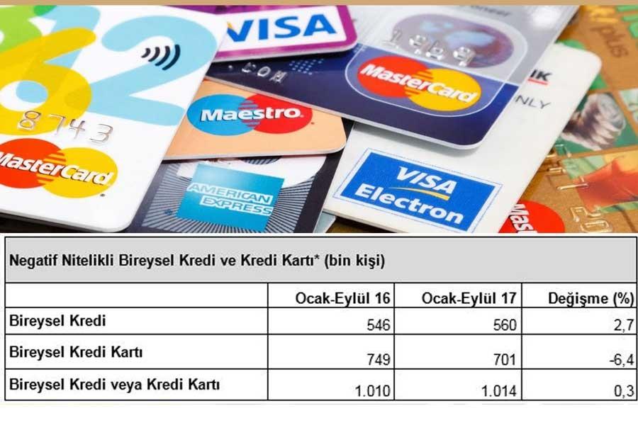 Kredi ve kart borcundan 1.01 milyon kişi mahkemelik oldu