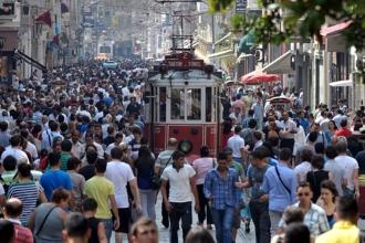 İstanbul nüfusuyla 129 ülkenin nüfusunu geride bıraktı