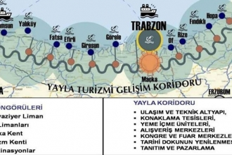 Yeşil Yol Karadeniz'e felaket getirir