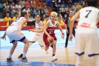 Türkiye'nin çeyrek finaldeki rakibi Yunanistan oldu