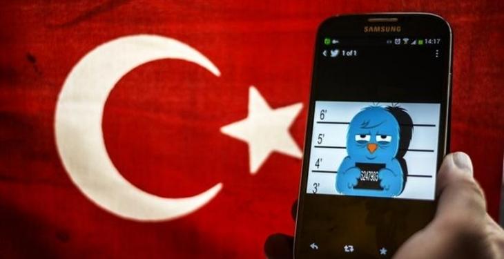 10. yılında Twitter ve Türkiye (Devleti)