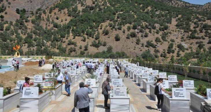 PKK ve HPG'lilere ait mezarlığa hava saldırısı