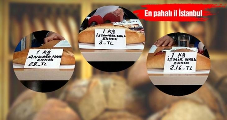 TÜDEF: Ekmek zamları dar gelirlinin yaşam hakkını elinden alacak