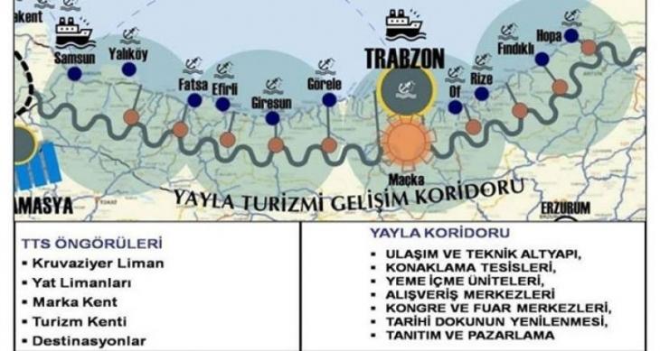 'Yeşil Yol' denilerek, Karadeniz yok edilecek!