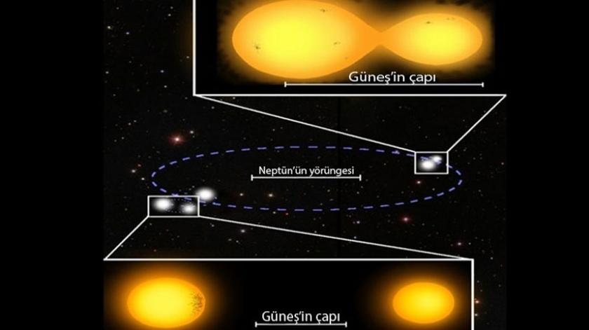 Beş yıldızlı sistem keşfedildi
